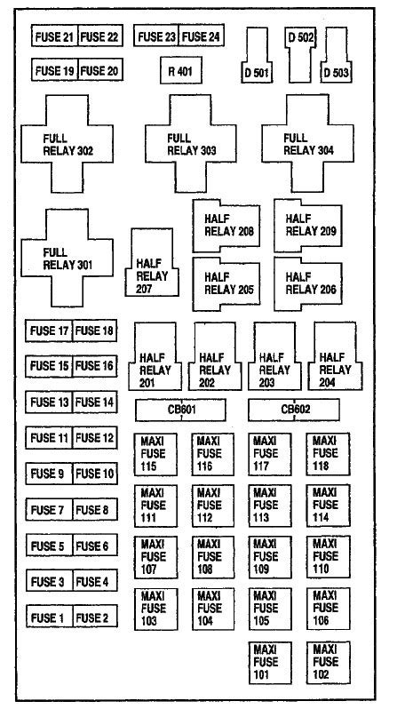 2000 Ford F-150 Fuses and Fuse Box Layout — Ricks Free