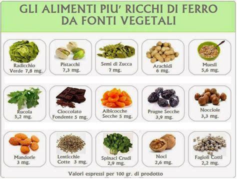 corretta alimentazione vegetariana dieta vegetariana consigli e linee guida medicina roma