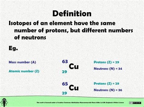 Definition Of Protons In Chemistry by Chemical Structure Structure Of Matter Elements Ions