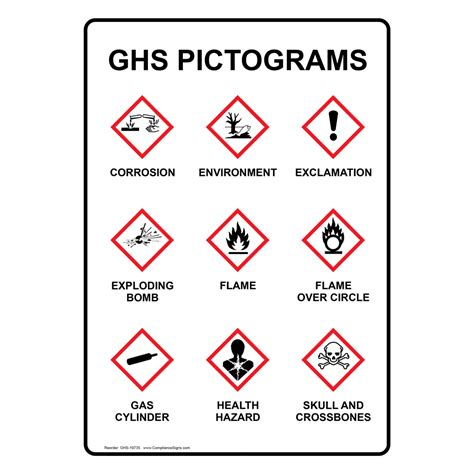 printable hazard label image gallery msds pictograms