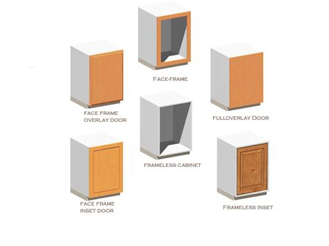 different types of cabinets types of cabinet doors cabinet doors
