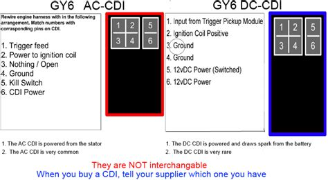 gy6 ac cdi wiring diagram 25 wiring diagram images