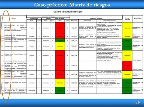 matriz de riesgo matriz de riesgo mejores 45 im 225 genes de matriz de riesgos en pinterest
