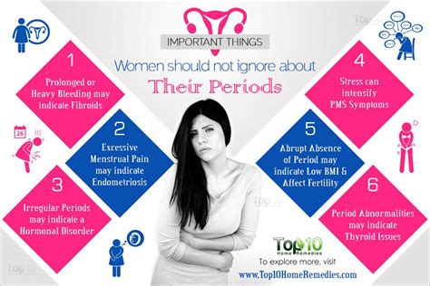 Remedies For Your Period Issues by Important Period Problems Should Not Ignore Top 10