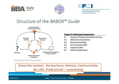 Oklahoma State Mba Requirements by 03 Pm Ba Dynamic Duo Babok Pm B Arelationships Prassede