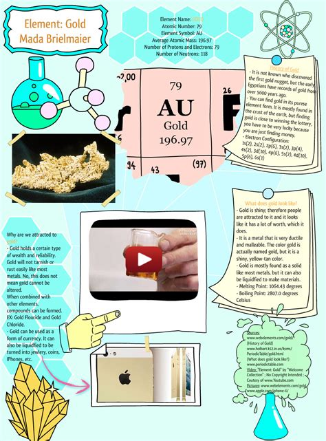 Number Of Protons For Gold by Gold Periodic Table Number Of Protons Brokeasshome