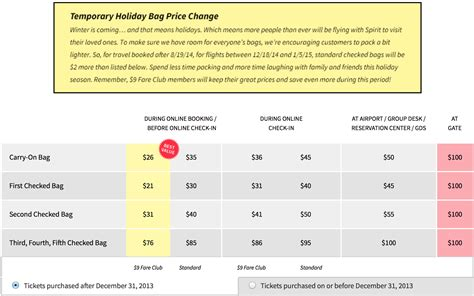 spirit baggage fees baggage fees to increase by spirit airlines during the holiday season the gatethe gate