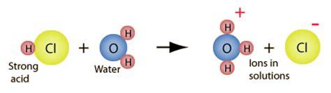 Acid Proton Donor Acids