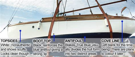 blake s boat paint uk boat paint advice what s the right colour marine paint