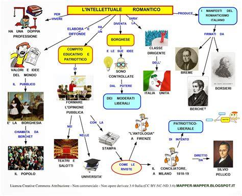 temi illuminismo mappa concettuale romanticismo l intellettuale