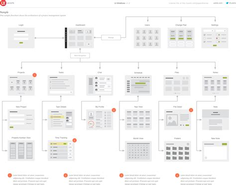 omnigraffle flowchart awesome omnigraffle flowchart template gallery resume