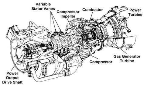aerospaceweb org ask us turboshaft and turboprop