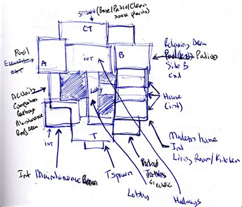 layout strategy of cs go how to design gameplay map layouts complete in