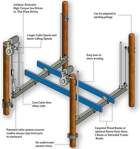 air boat lift parts custom boat lift systems