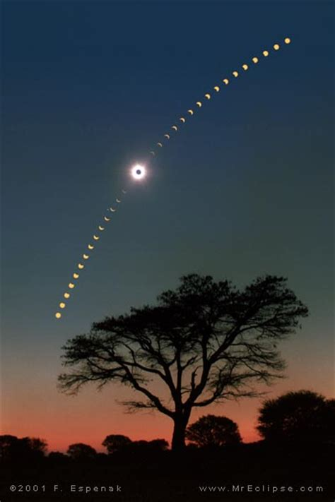 Landscape Photography During Solar Eclipse Apod Retrospective December 3 Starship Asterisk