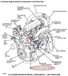 kubota m9000 starting system wiring diagram electrical schematic