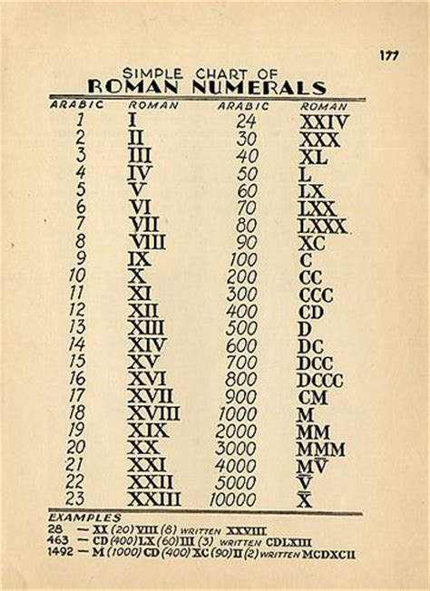 tatto abstrak roman letters roman numerals the numeric system used in ancient rome
