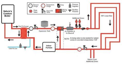 burnham boiler schematic residential boiler schematics