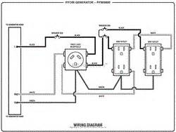 wiring diagram for kipor generator wiring wiring diagram