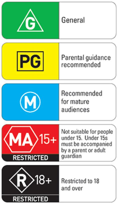 Or Ratings Banned Australian Classification Of