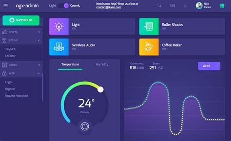 templates for bootstrap 2 3 2 high quality free bootstrap 4 angular admin dashboard