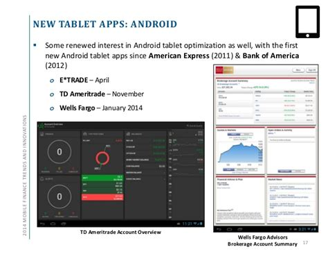 fargo app for android tablet 2014 mobile finance trends and innovations
