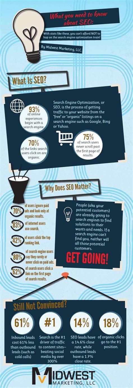 best search engine optimization best 25 search engine optimization ideas on