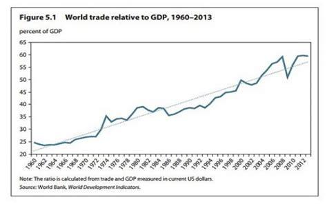 irish economy 2015 2014 facts innovation news global economy data remains poor amidst some optimism
