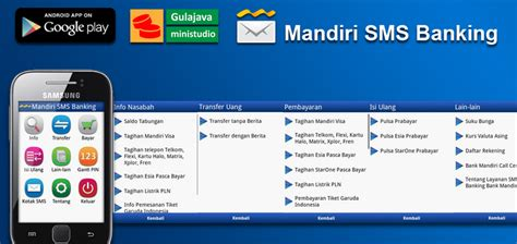 format bisnis plan bank mandiri cara daftar untuk mengaktifkan fitur sms banking bank