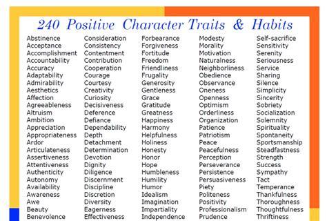 positive character www pixshark images galleries