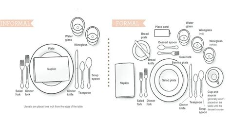 table setting chart related keywords suggestions for informal place setting