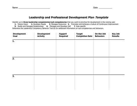 Individual Development Plan Template Word Google Search Succession Planning Pinterest Leadership Chart Template