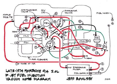 porsche 914 fuel injection wiring diagram get free image