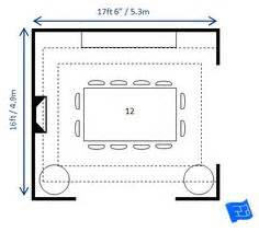 minimum size for moving between furniture in every room minimum dining table dimensions required for 6 people i