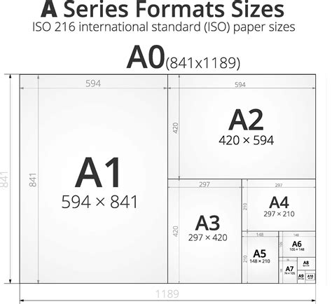 4 best images of iso paper sizes chart standard paper