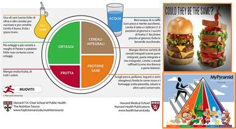 corretta alimentazione alimentazione corretta linee guida bodybuilding