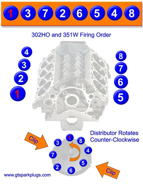 ford 5 0 firing order ford 5 0l 302 ho and 351w firing order gtsparkplugs