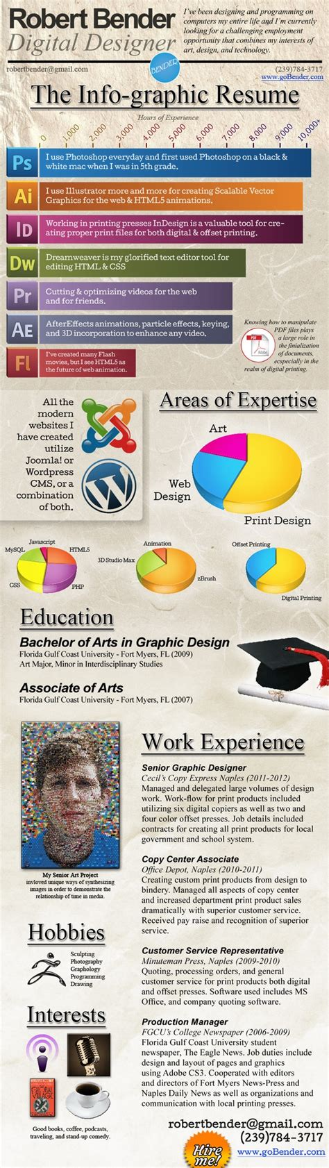 infographic by robert bender via behance infographic