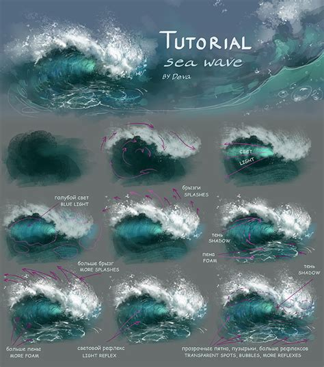 tutorial drawing watercolor sea wave tutorial by develv on deviantart