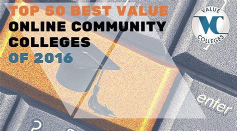 Of Wyoming Mba Placements by Top 50 Best Value Community Colleges Value Colleges