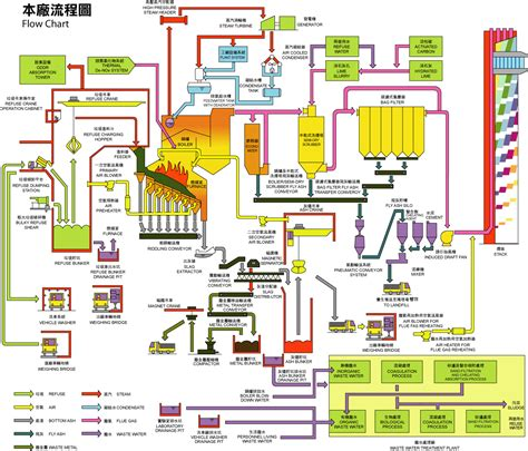 lng process flow diagram pdf process flow diagram lng plant new wiring diagram 2018