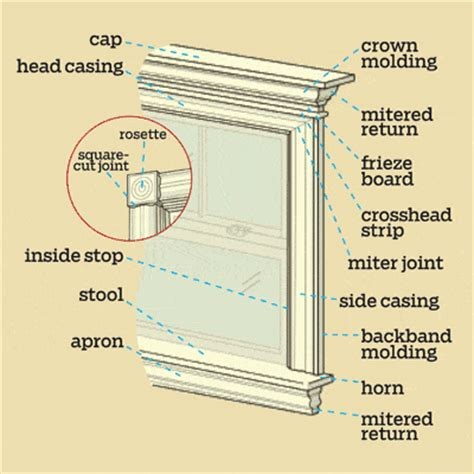 this old house window trim remodelaholic how to frame a window tutorials tips for diy window casings