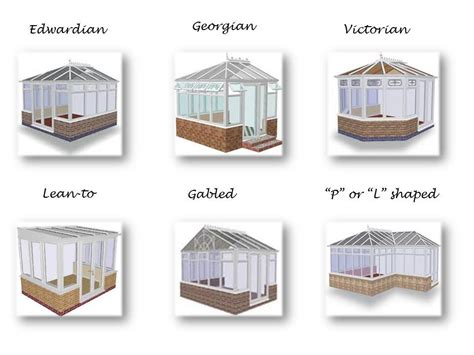 How Much Does A Kitchen Island Cost by Conservatory Roof Panels Images Gorgeous Greenhouse
