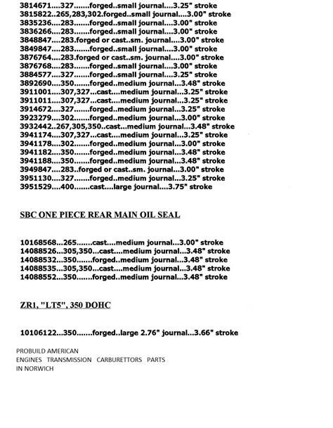 chevrolet block numbers engine block number lookup engine free engine image for