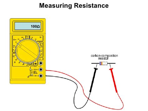 how to measure a resistor how to use a digital multimeter
