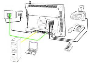 router modem wiring diagram router wiring diagram exles