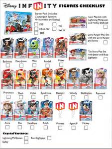 Disney Infinity Character Checklist Disney Infinity Figures Checklist Wave 1 By