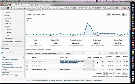 Video Tutorial Google Analytics | video google analytics tutorial step by step