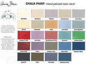 wydeven designs update annie sloan chalk paint project