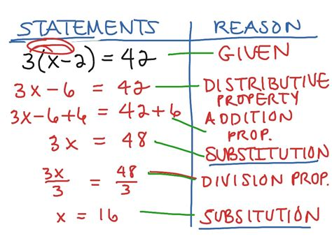 Algebraic Proofs Worksheet With Answers by Showme Algebraic Proof